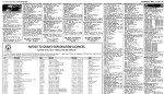 Mining Leases ads in Newspapers