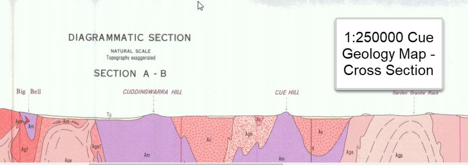 1:250k Geological Map Cue cross section