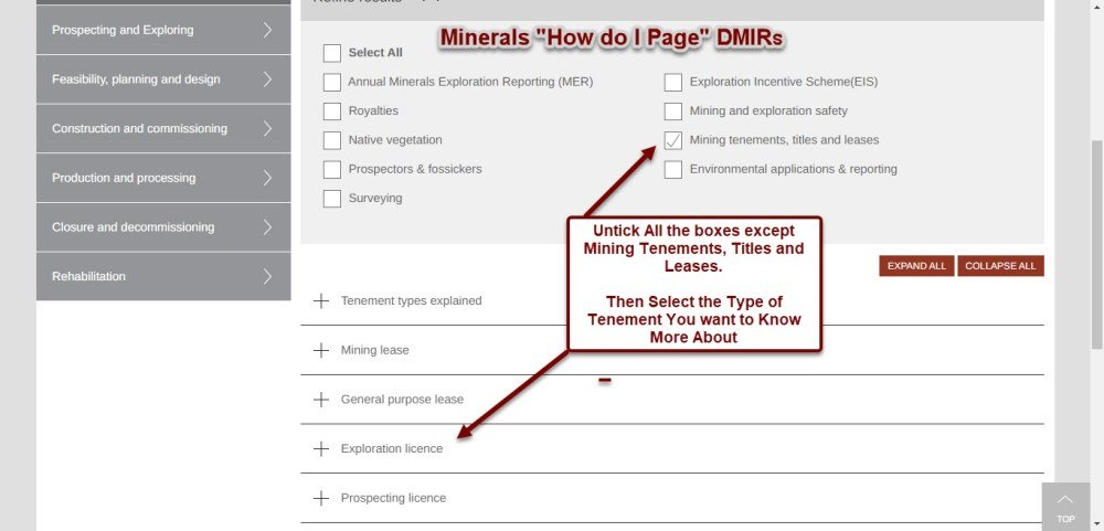 Types Of Mining Leases Information